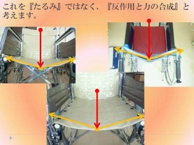 あなたは、本当に、適切に車椅子を選定できていますか?